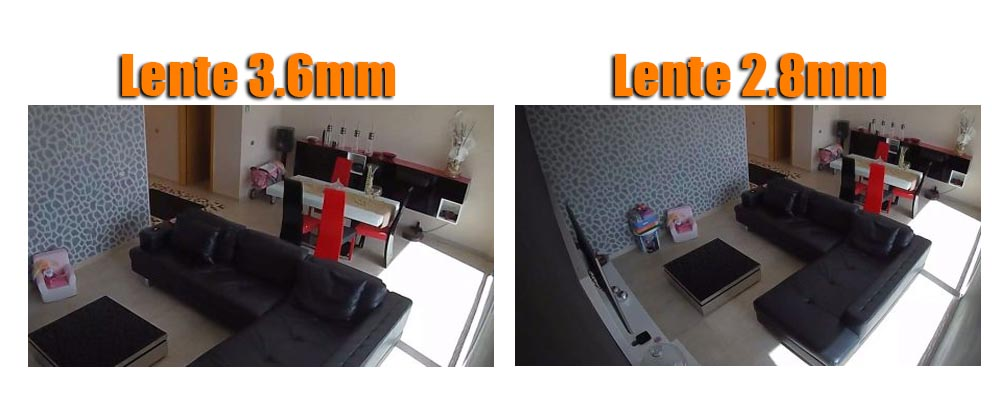 lentes-28mm-36mm-diferencias